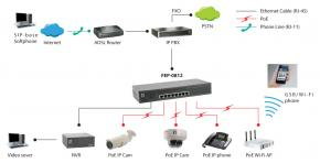LevelOne FEP-0812 Unmanaged Fast Ethernet POE switch [4x 10/100Mbps POE + 4x Fast Ethernet, Rack]
