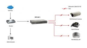 LevelOne FEP-0811 Fast Ethernet Unmanaged PoE Switch [8x RJ-45, 1.6 Gbps, 4K, Rack]